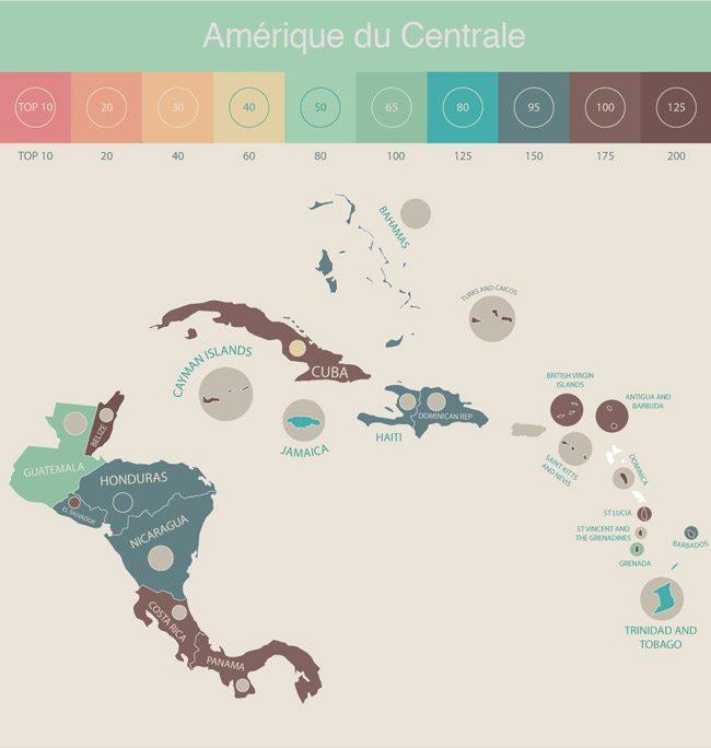 Illustration French Radar de la présence d'étudiants internationaux par pays en Amérique Centrale