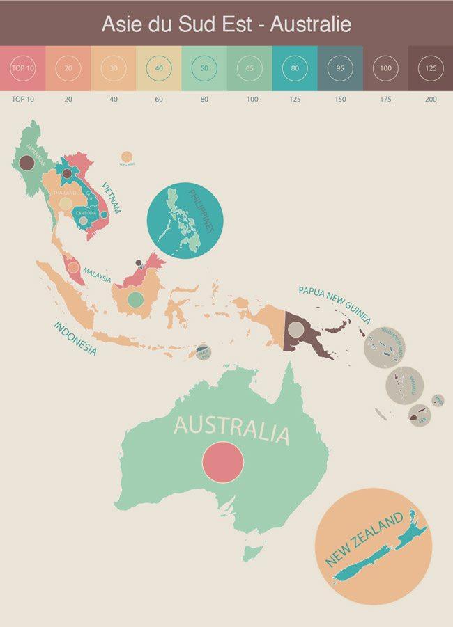 Illustration French Radar de la présence d'étudiants internationaux par pays en Asie du Sud-Est et en Australie
