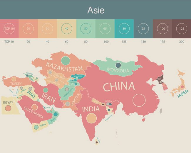 Illustration French Radar de la présence d'étudiants internationaux par pays en Asie