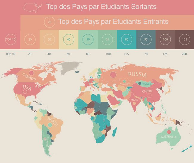 Illustration French Radar de la présence d'étudiants internationaux par pays dans le monde