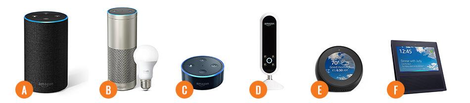 Gamme Amazon Echo sur French Radar