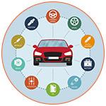 Illustration d'une voiture et les différents points de contrôles