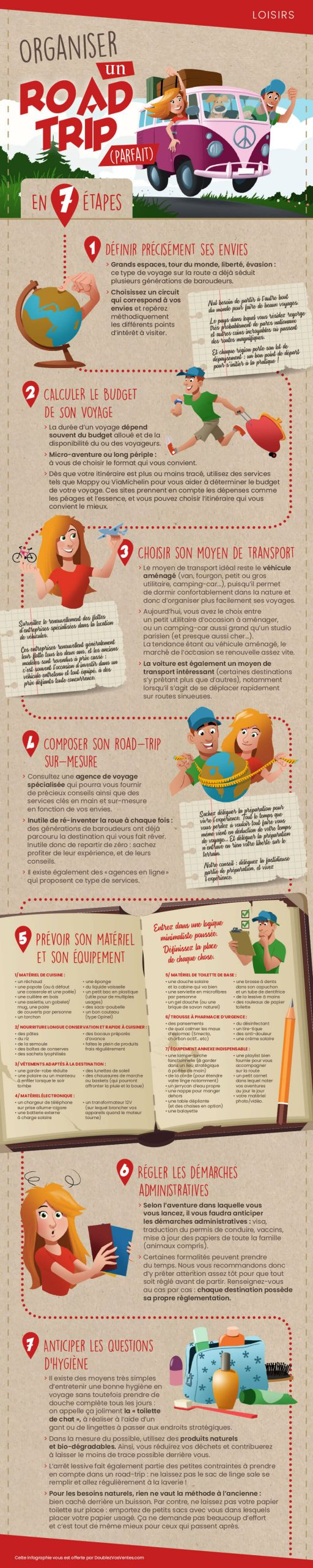 Infographie préparationRoad Trip