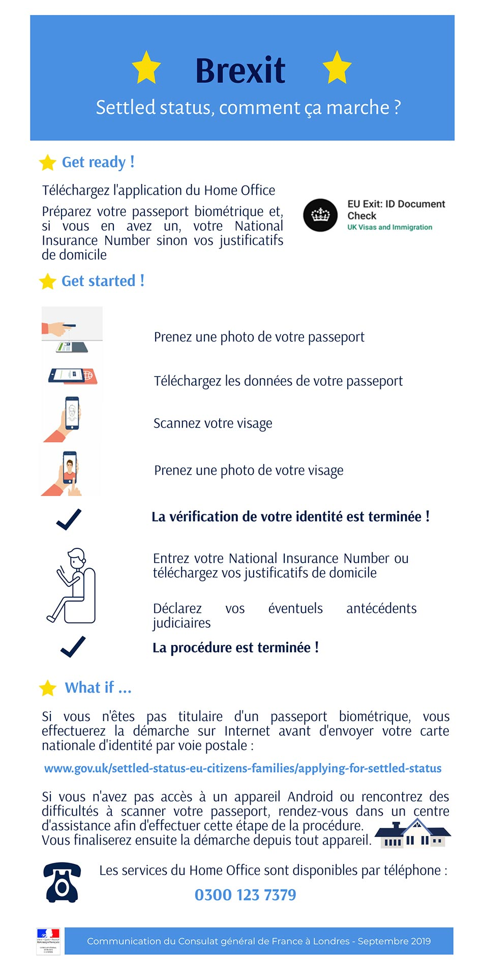 Infographie sur le Settled Status en français suite au BREXIT