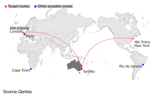 Le projet Sunrise de Qantas