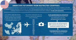 Coronavirus : Retours aux USA, information du DHS